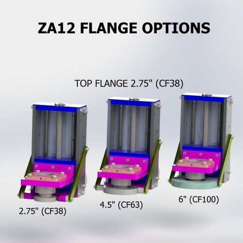 ZA12 FLANGE OPTIONS