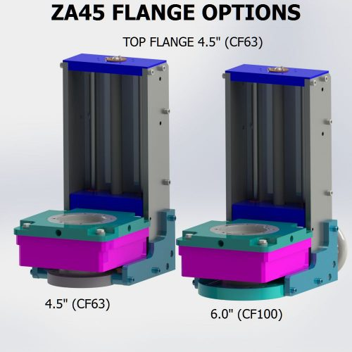 ZA45 FLANGE OPTIONS